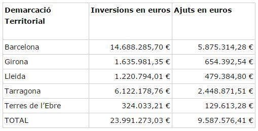 inversions_vi